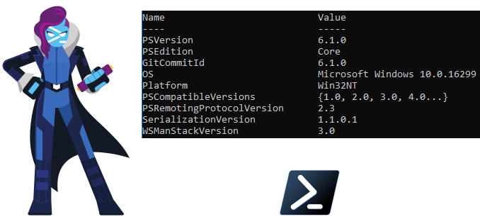 PowerShell Core 6.1