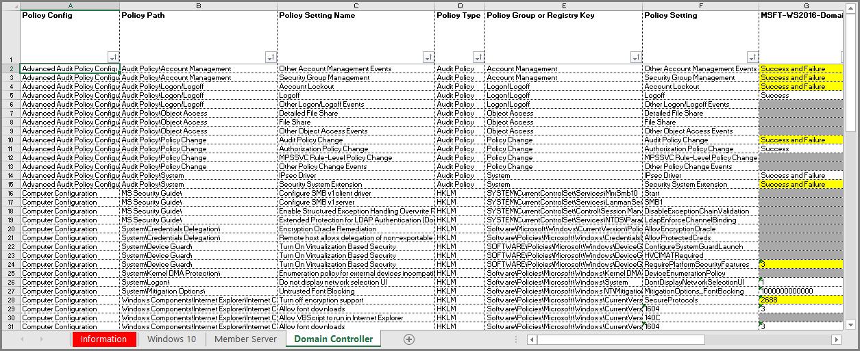 Security baseline pour Windows 10 1809 et Windows Server 2019