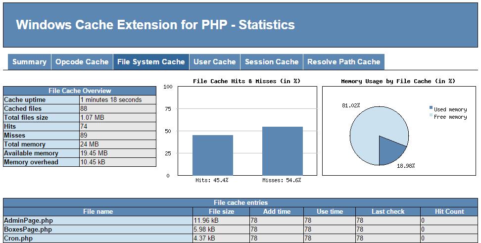 WinCache pour PHP 7.2